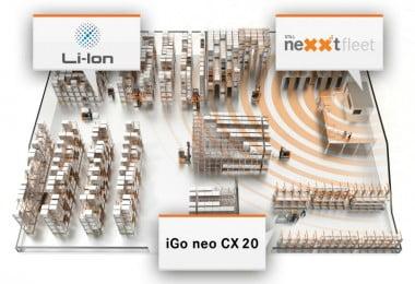 Still - iGo neo CX 20