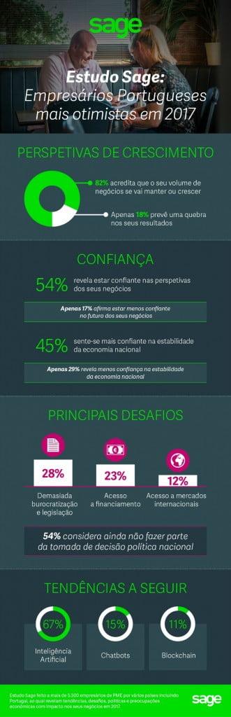 infografia Sage