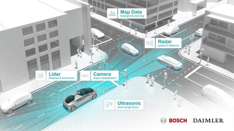 Bosch e Daimler testam condução autónoma nos EUA