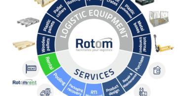 Rotom Europe expande atividade com mais uma aquisição no Reino Unido