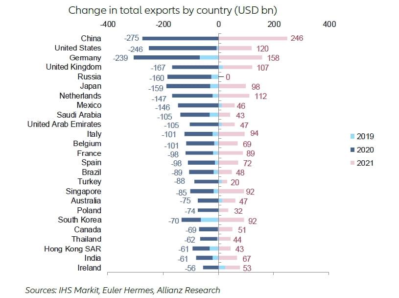 exportacoes_COSEC