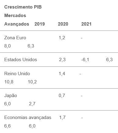 economia_mundial_1